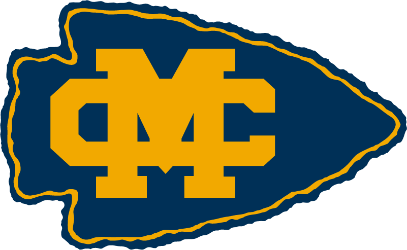Mississippi College Athletics
